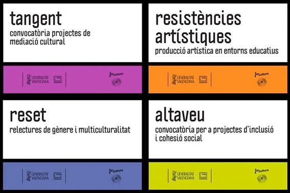 Convocatorias Consorci Museos